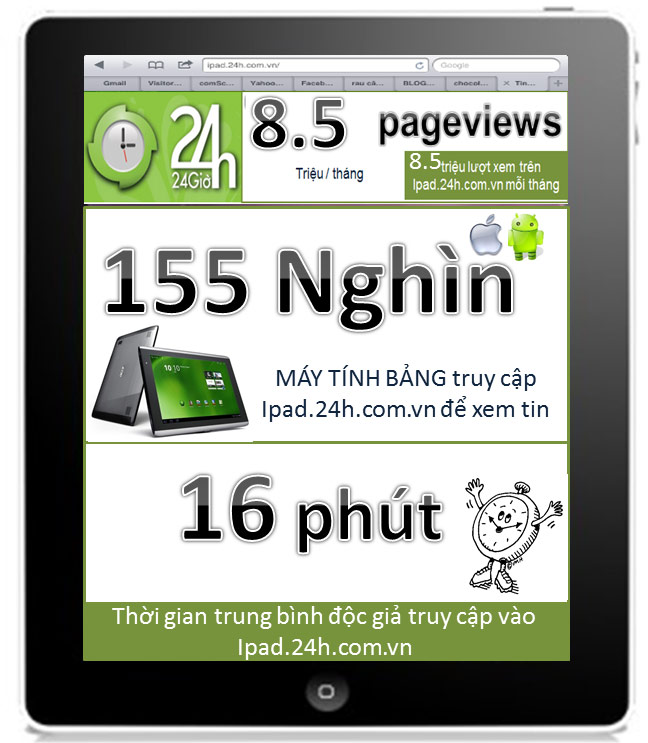 My tnh bng vi 24H - Bn  th cha, Thi trang Hi-tech, 
