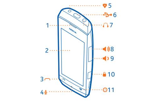 Nokia Asha 306: smartphone cấp thấp lộ ảnh - 4