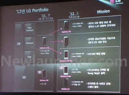 "LG D1L ""đối thủ"" Galaxy S3 - 1"