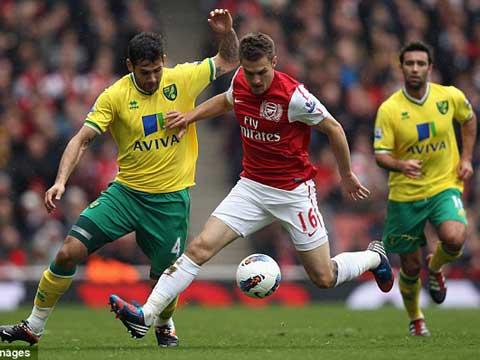 Arsenal - Norwich: Kịch bản không tưởng - 1