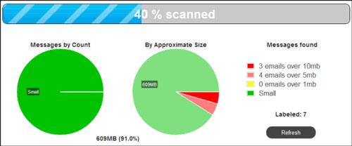 5 thủ thuật giúp tăng dung lượng trống trên Gmail - 7