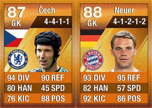 Chelsea - Bayern: Những điểm nóng trên sân - 1