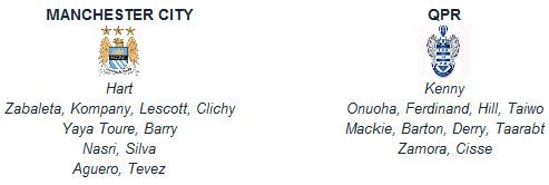 Man City – QPR: Đêm định mệnh - 3