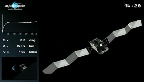 Hình ảnh về sự kiện phóng vệ tinh VINASAT-2 - 15