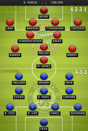 Bayern – Chelsea: Thời khắc định mệnh - 3