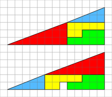 Đố vui: Bài toán hình vuông - 1