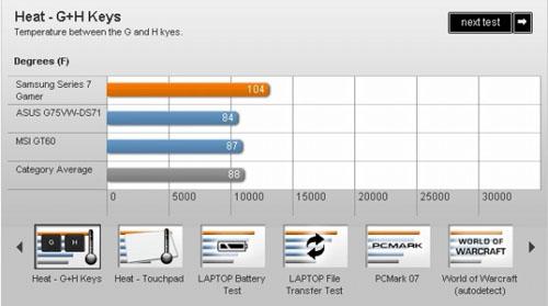 Samsung Series 7 Gamer: Cỗ máy chơi game khổng lồ - 11
