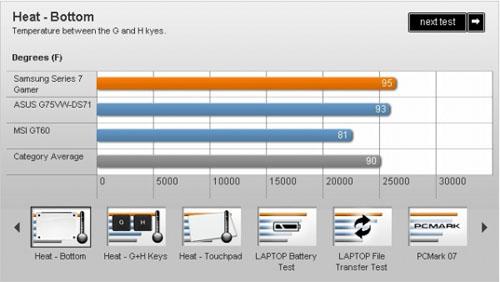 Samsung Series 7 Gamer: Cỗ máy chơi game khổng lồ - 13