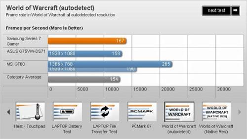 Samsung Series 7 Gamer: Cỗ máy chơi game khổng lồ - 15
