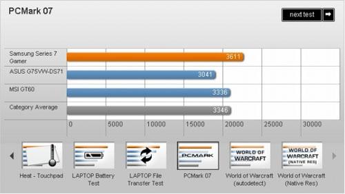 Samsung Series 7 Gamer: Cỗ máy chơi game khổng lồ - 17