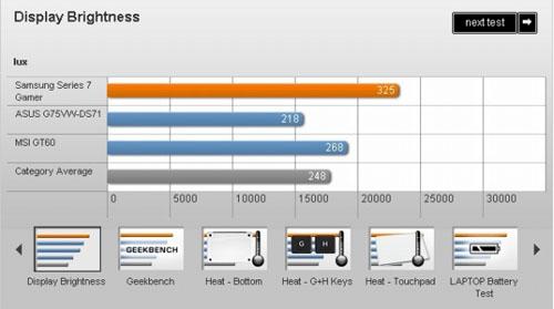 Samsung Series 7 Gamer: Cỗ máy chơi game khổng lồ - 6