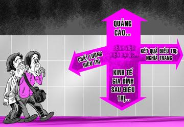 Trị ung thư ở TQ: Tốn tiền tỉ rồi… chết - 1