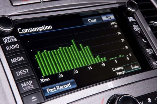 Toyota Venza tăng giá từ 5,6 đến 33 triệu đồng - 15