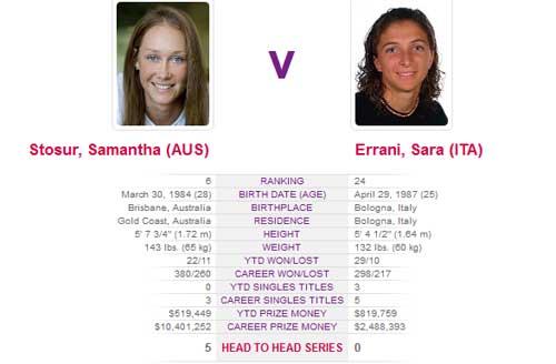 Roland Garros ngày 12: Thanh toán nợ nần? - 1