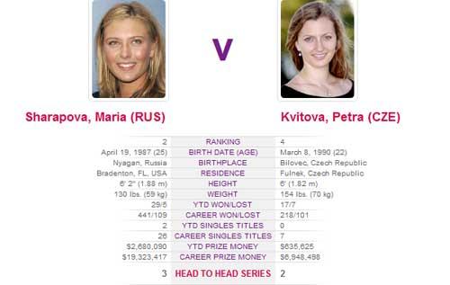 Roland Garros ngày 12: Thanh toán nợ nần? - 2