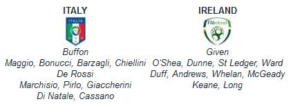 Italia – Ireland: Bóng ma quá khứ - 3