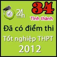 34 tỉnh, thành có điểm tốt nghiệp THPT