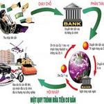Tài chính - Bất động sản - Hé lộ bí mật chiêu thức rửa tiền