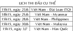 U22 Việt Nam vs U22 Đài Loan (Trung Quốc): Tự tin xuất trận - 2