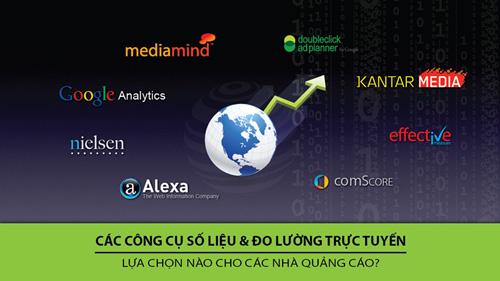 Lập kế hoạch quảng cáo online, công cụ tin dùng - 1