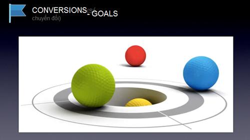 Lập kế hoạch quảng cáo online, công cụ tin dùng - 9