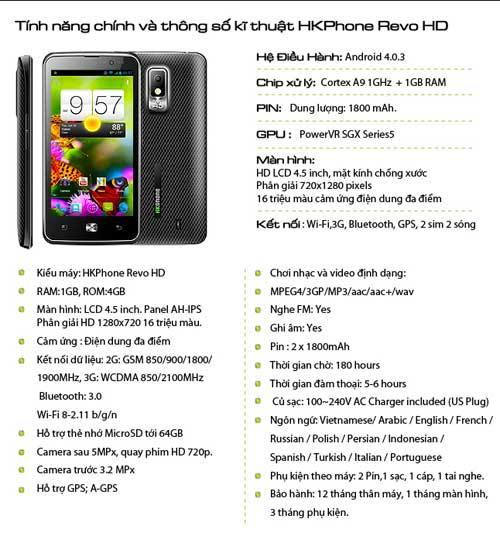 HKPhone chnh thc cng b lot smartphone nh, Thi trang Hi-tech, 