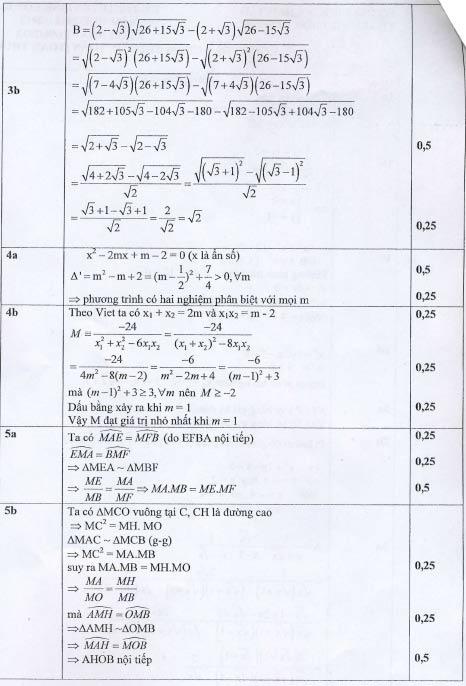 TPHCM công bố đáp án các môn thi lớp 10 - 2
