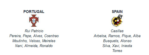 Đêm nay, BĐN - TBN: Sôi sục Iberia - 3
