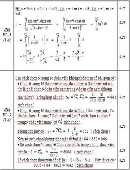 Đáp án đề thi thử ĐH môn Toán (Đề 129) - 5