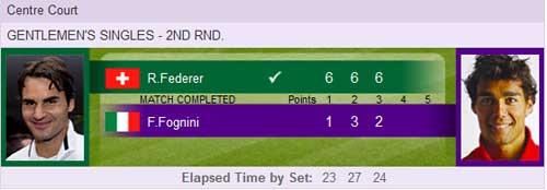 Federer - Fognini: Tốc hành (video tennis, vòng 2 Wimbledon) - 2