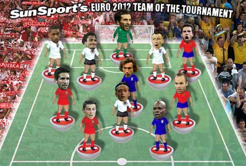 Đội hình tiêu biểu Euro 2012 - 2