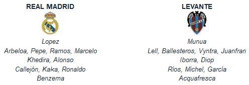 Real – Levante: Trên đà hưng phấn - 3