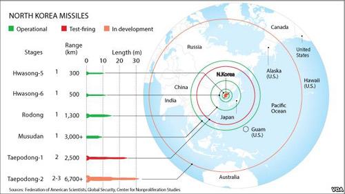 Tên lửa Triều Tiên bắn xa đến đâu? - 2