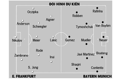 Frankfurt - Bayern: Đăng quang - 2