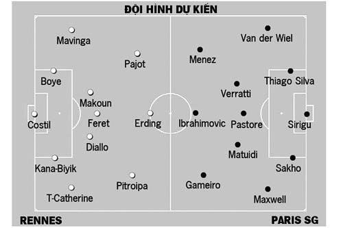 Rennes - PSG: Nỗi ám ảnh - 2