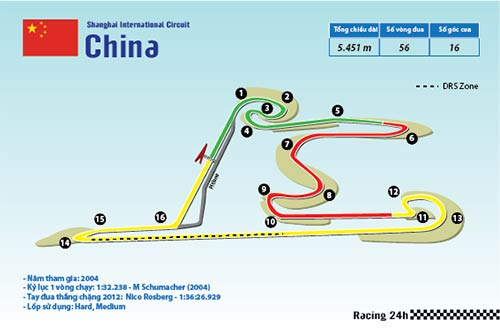 F1: Tổng quan về Chinese GP - 1