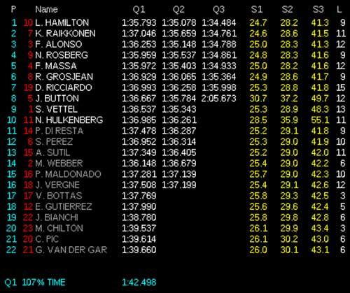 Phân hạng Chinese GP: Cú ăn ba của Hamilton - 2