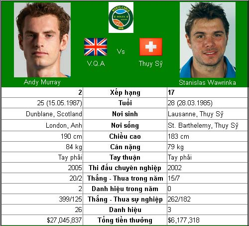 Chứng minh đi, Djokovic! (V3 Monte-Carlo) - 5