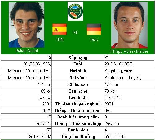 Chứng minh đi, Djokovic! (V3 Monte-Carlo) - 3