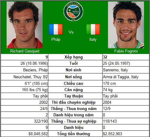 "Nadal có ngại ""Baby Federer""? (TK Monte-Carlo) - 4"
