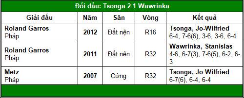 "Nadal có ngại ""Baby Federer""? (TK Monte-Carlo) - 7"