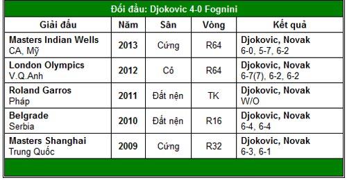 Nadal và Djokovic hẹn ngày tái ngộ (BK Monte-Carlo) - 4