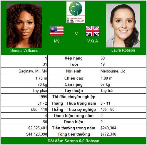 Tay vợt tuổi teen thách thức Serena (V2 Rome Open) - 2