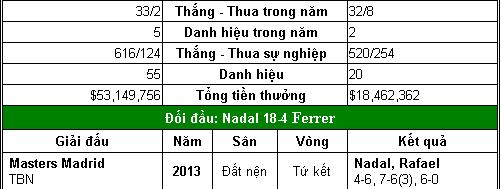 Djokovic – Nadal hẹn ngày đại chiến (TK Rome Masters) - 5
