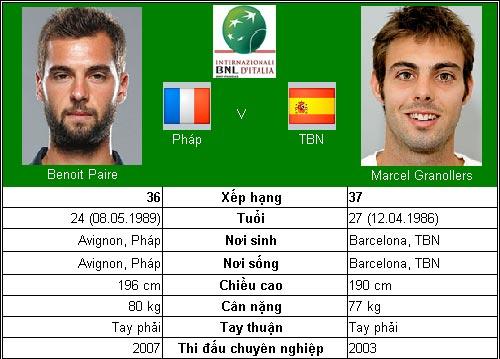 Djokovic – Nadal hẹn ngày đại chiến (TK Rome Masters) - 10