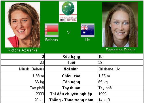 Kỷ lục chờ Serena Williams (TK Rome Open) - 5
