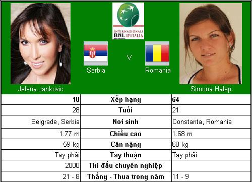 Kỷ lục chờ Serena Williams (TK Rome Open) - 8