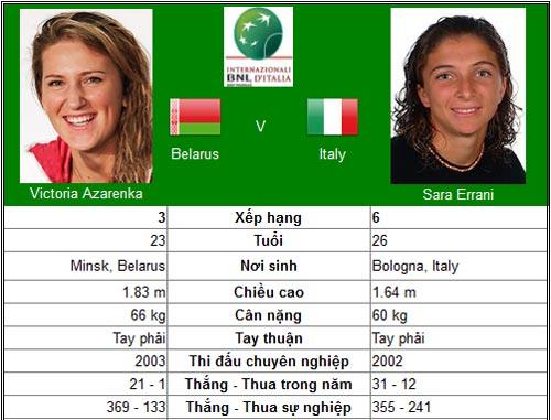 Hãy cản Serena, nếu có thể! (BK Rome Open) - 3
