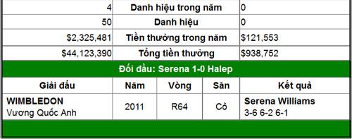 Hãy cản Serena, nếu có thể! (BK Rome Open) - 2