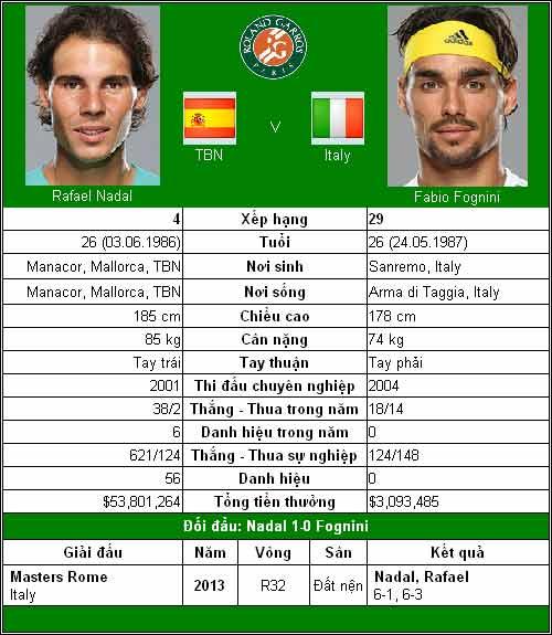 Djokovic trước cột mốc 500 (V3 Roland Garros) - 3